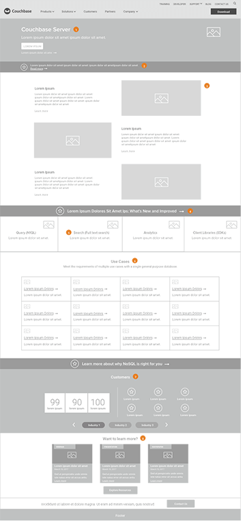 wireframe for couchbase homepage
