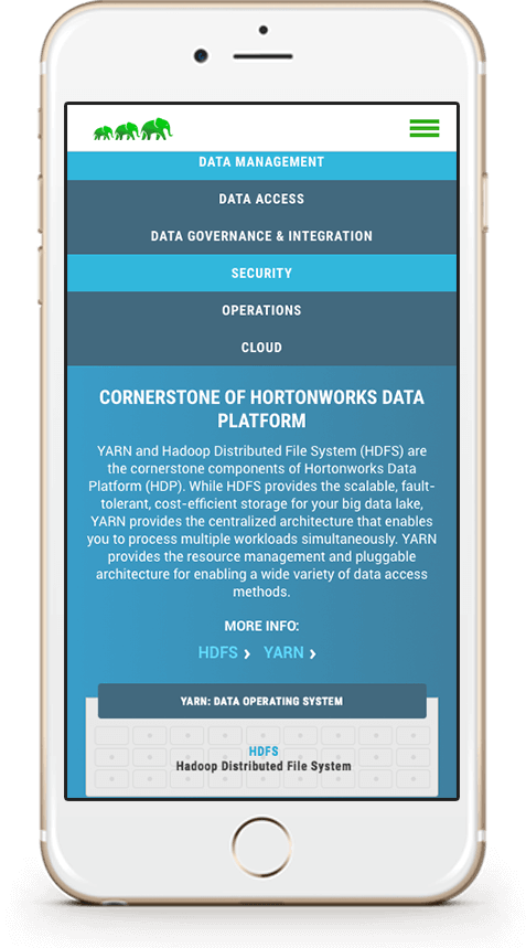 webenertia iphone hortonworks device