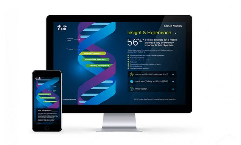 cisco animated mobility infographic on mobile phone and desktop computer