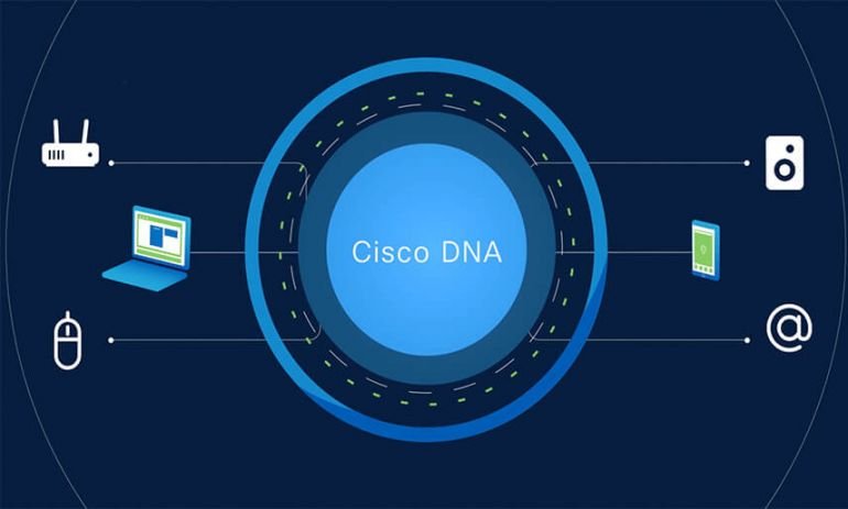 cisco dna artwork