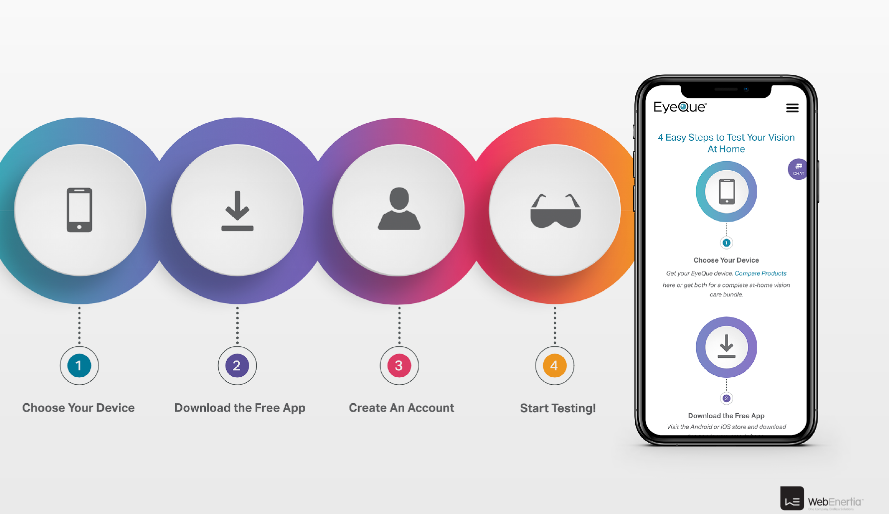 Eyeque Website Redesign four easy steps icons on iPhone
