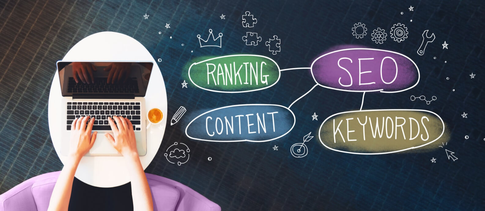 SEO Marketing KPIs