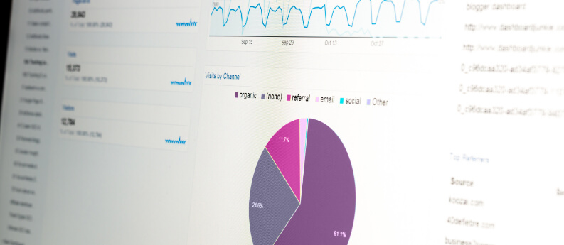 Website Marketing Effectiveness Dashboard and KPIs