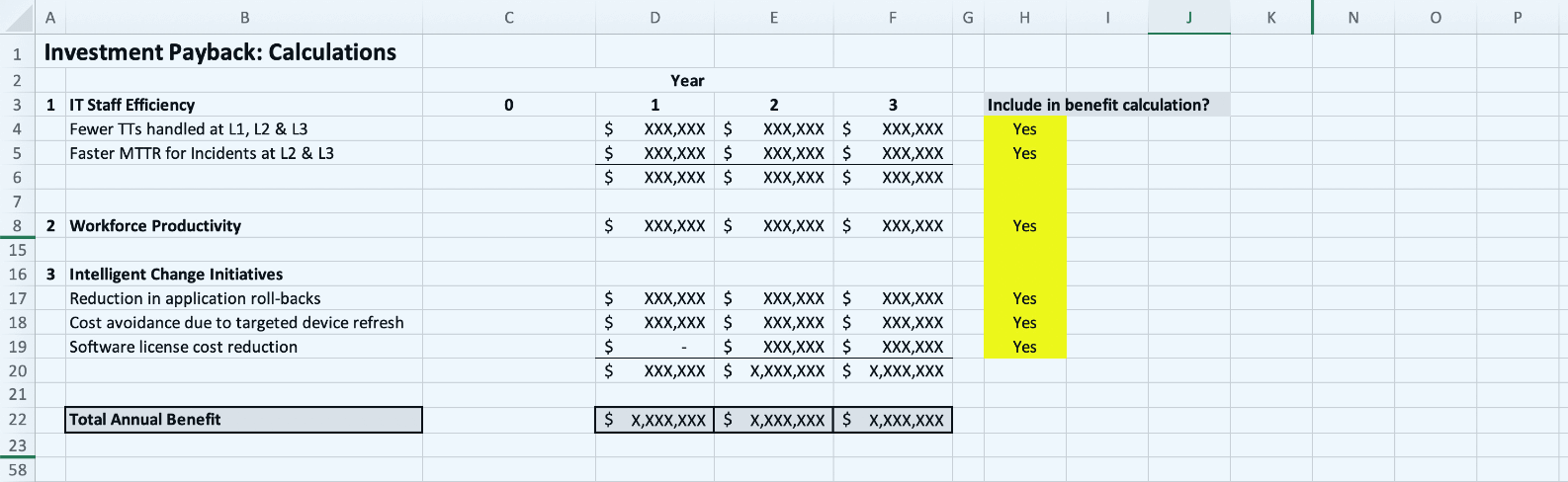 Investment Payback - table